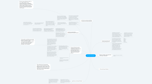 Mind Map: Europa Ocidental
