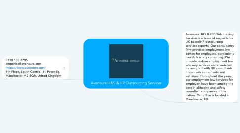 Mind Map: Avensure H&S & HR Outsourcing Services