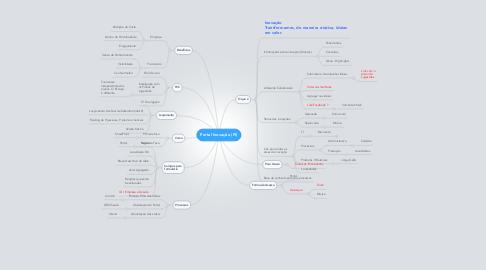 Mind Map: Portal Inovação (I9)