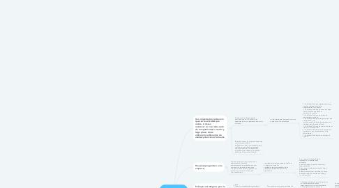 Mind Map: Características de la Calidad Total
