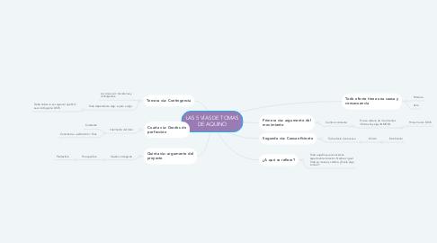Mind Map: LAS 5 VÍAS DE TOMAS DE AQUINO