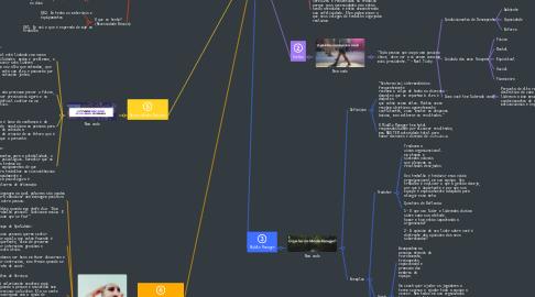 Mind Map: Gestão Intermediária e Engajamento  Pedro Penido