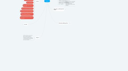Mind Map: NBR ISO/IEC 27002 SEMINÁRIO