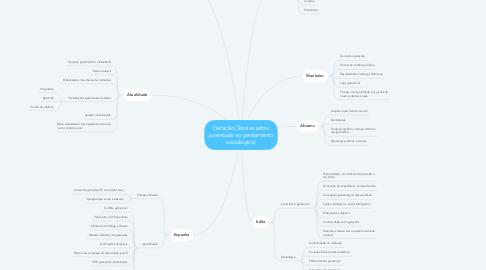 Mind Map: Geração (Teorias sobre juventude no pensamento sociológico)