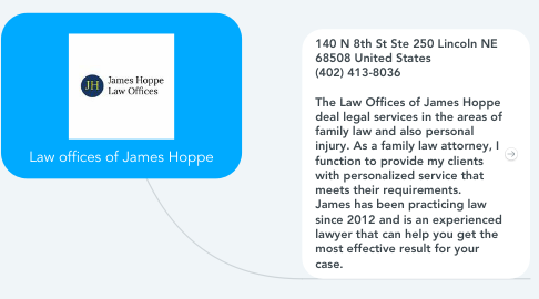 Mind Map: Law offices of James Hoppe