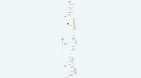 Mind Map: CONDICIONES DE TRABAJO, OBLIGACIONES DE LOS TRABAJADORES Y ESTABILIDAD LABORAL