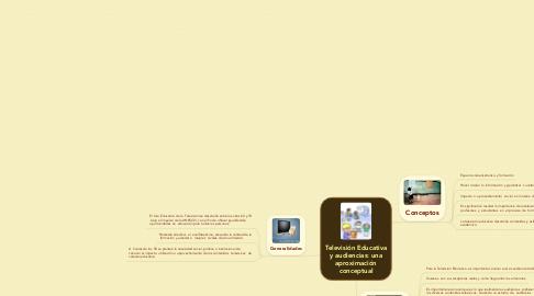 Mind Map: Televisión Educativa y audiencias: una aproximación conceptual