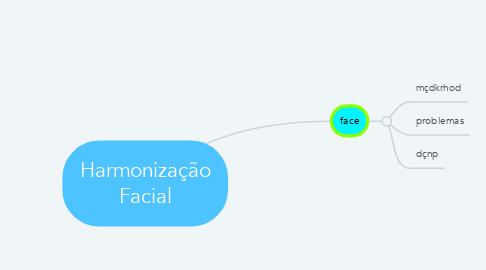 Mind Map: Harmonização Facial