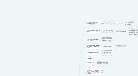 Mind Map: Nociones generales