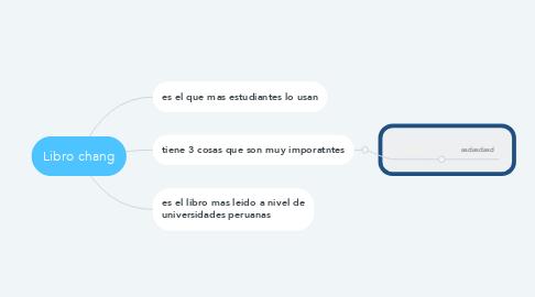 Mind Map: Libro chang
