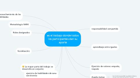 Mind Map: es el trabajo donde todos los participantes dan su aporte