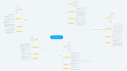 Mind Map: What factors affect heart rate during exercise?