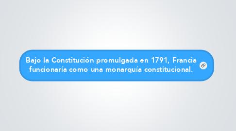 Mind Map: Bajo la Constitución promulgada en 1791, Francia funcionaría como una monarquía constitucional.