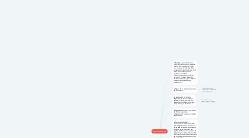 Mind Map: Regresiones Binarias