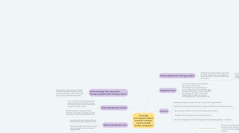 Mind Map: Tersangka pemerkosaan Bekasi memiliki 'niat baik' untuk menikahi korban: pengacara