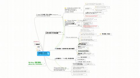 Mind Map: 香港新論述,新角色 [PES CME Dialogue]