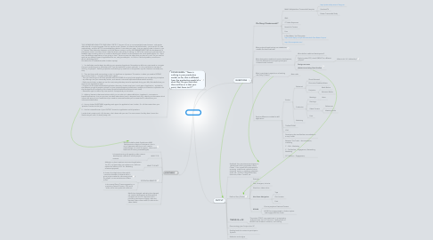 Mind Map: Overview