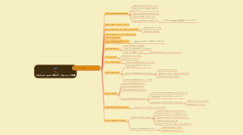 Mind Map: ฟิสิกส์ 1 ( Physics I )