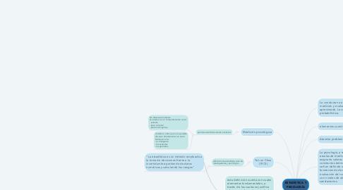 Mind Map: ESTADÍSTICA Y PSICOLOGÍA
