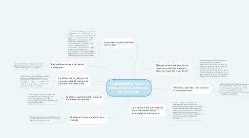 Mind Map: La necesidad de formar el profesorado en estrategias de aprendizaje