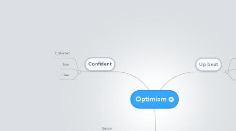 Mind Map: Optimism
