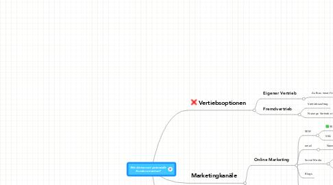 Mind Map: Wie können wir potenzielle Kunden erreichen?