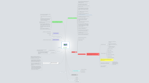 Mind Map: about MaFI