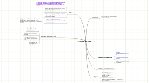 Mind Map: Fontane - Effi Briest