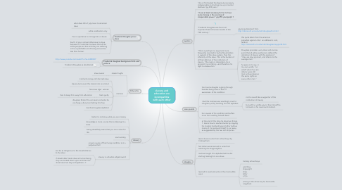 Mind Map: slavery and
