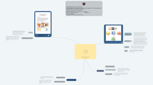 Mind Map: Unidad 3: Herramientas Libreoffice