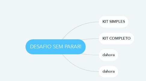 Mind Map: DESAFIO SEM PARAR|