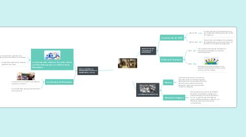 Mind Map: CAMBIOS Y PERMANENCIAS EN EL ACCESO A LA EDUCACIÓN EN EL PERÚ