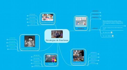 Mind Map: Estrategias de Enseñanza