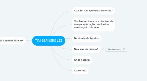 Mind Map: TIM BERNERS-LEE