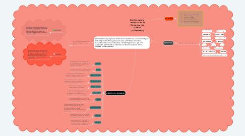 Mind Map: Centro para la  Industria de la Comunicación Gráfica  (CENIGRAF)