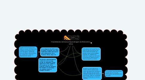 Mind Map: Possibilidades de Ensino e Aprendizagem de Matemática online