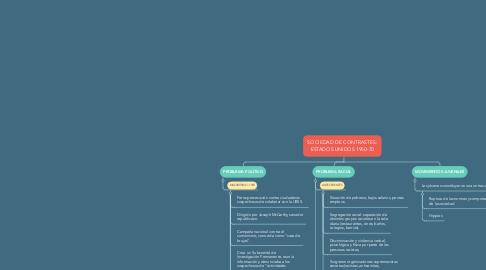 Mind Map: SOCIEDAD DE CONTRASTES: ESTADOS UNIDOS 1950-70