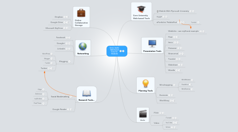 Mind Map: Some Useful  Web-based Tools for  Students