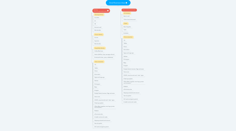 Mind Map: Small Business Ideas