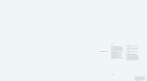 Mind Map: ORGANÓS DE ESTADO
