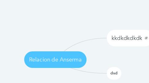 Mind Map: Relacion de Anserma