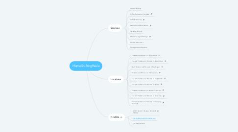 Mind Map: HomeShiftingWale