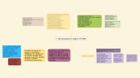Mind Map: ¿Qué reconocimiento le otorga la C.P al DIH?