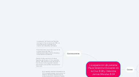 Mind Map: La separación de panama Paula Valentina Gonzalez de la Cruz 8-04 y Valentina Jaimes Mendez 8-04