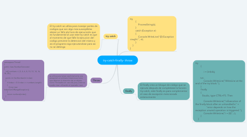 Mind Map: try-catch-finally- throw