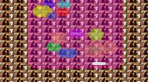 Mind Map: La Vida y Obra De San Vicente De Paul