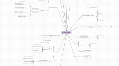 Mind Map: Inmersión en la nube
