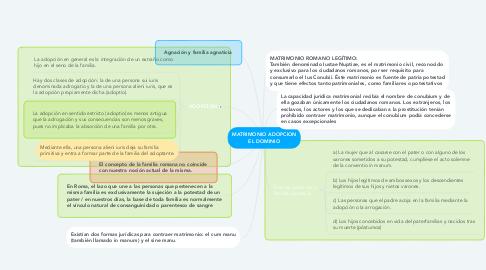 Mind Map: RESPONSABILIDAD (Mensajes III)