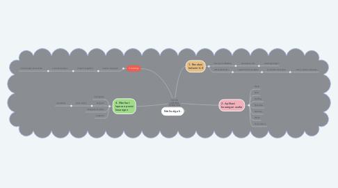 Mind Map: KD 3.10 LAPORAN KEUANGAN