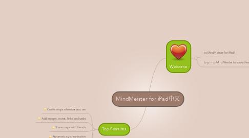 Mind Map: MindMeister for iPad中文
